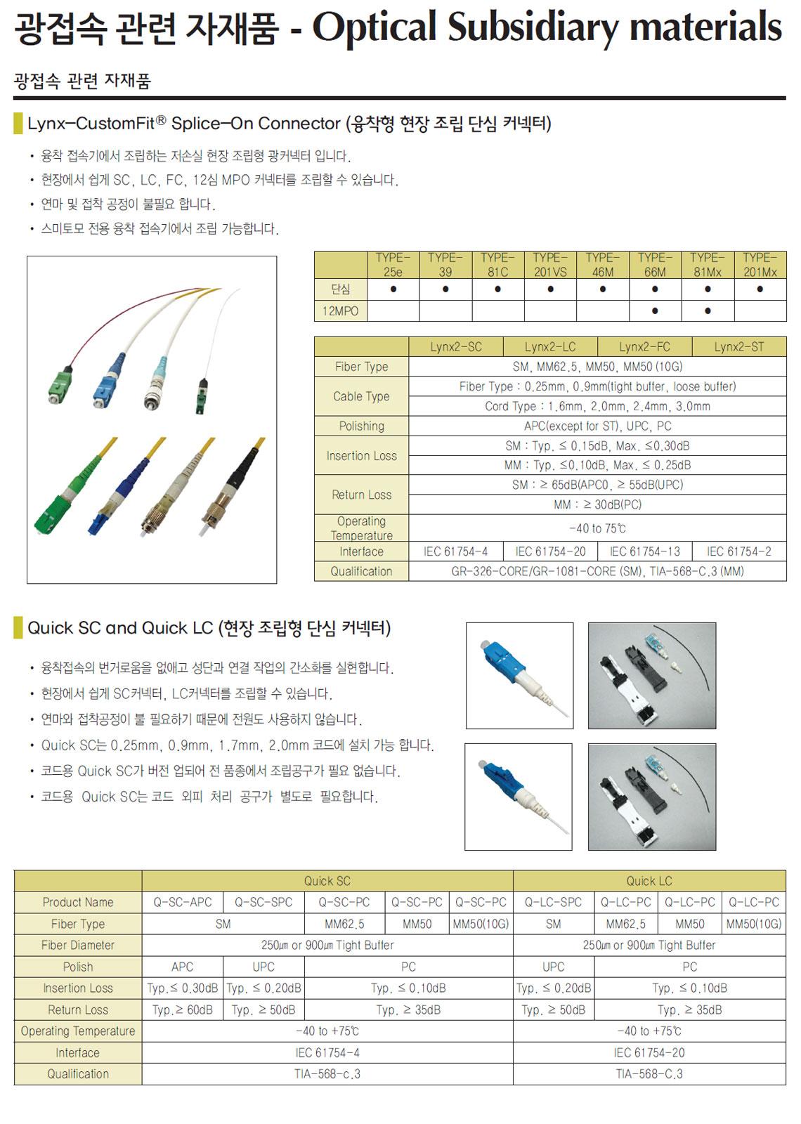 Lynx-CustomFit® Splice-On Connector
