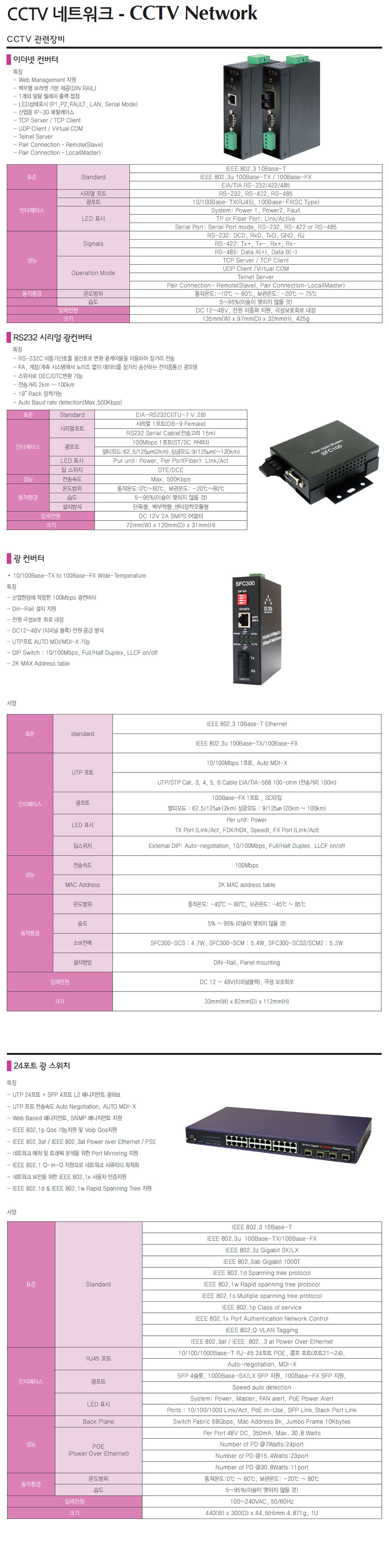 CCTV Converter & Switch